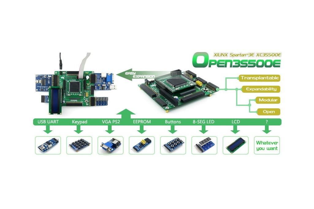 Open3S500E Standard, XILINX Development Board - Green Electronics Store